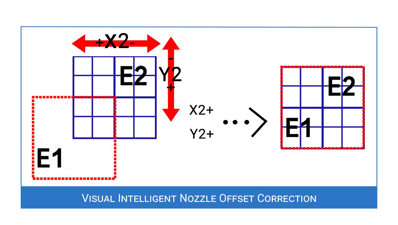 TL-D5 Visual Intelligent Nozzle Offset Correction