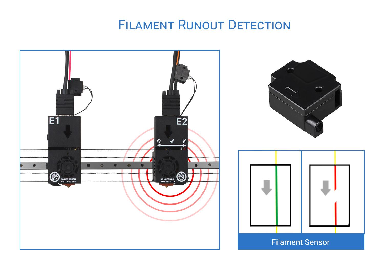 TL-D5 Filements Runout Detection